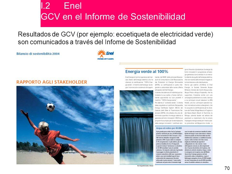 70 Resultados de GCV (por ejemplo: ecoetiqueta de electricidad verde) son comunicados a través del Infome de Sostenibilidad I.2Enel GCV en el Informe de Sostenibilidad