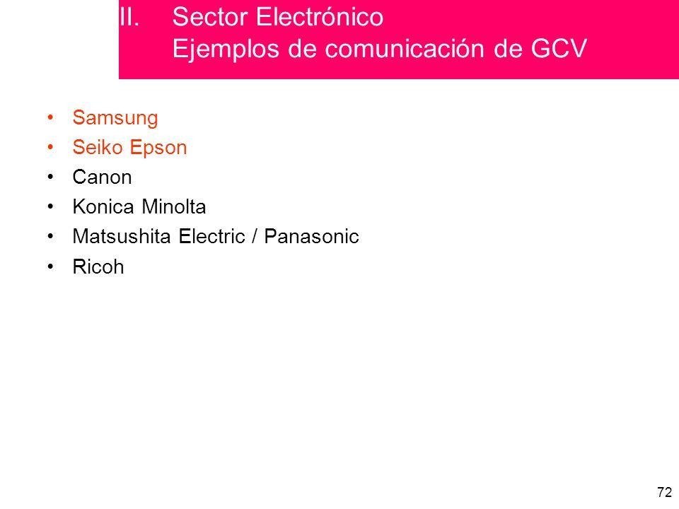 72 Samsung Seiko Epson Canon Konica Minolta Matsushita Electric / Panasonic Ricoh II.Sector Electrónico Ejemplos de comunicación de GCV