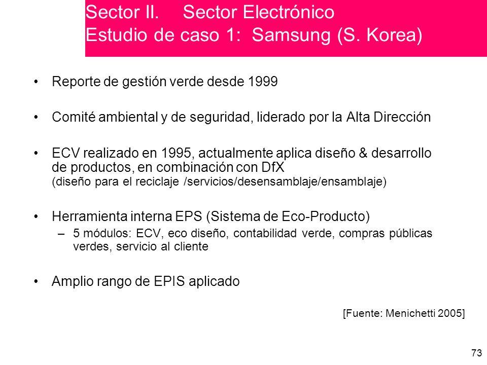 73 Reporte de gestión verde desde 1999 Comité ambiental y de seguridad, liderado por la Alta Dirección ECV realizado en 1995, actualmente aplica diseño & desarrollo de productos, en combinación con DfX (diseño para el reciclaje /servicios/desensamblaje/ensamblaje) Herramienta interna EPS (Sistema de Eco-Producto) –5 módulos: ECV, eco diseño, contabilidad verde, compras públicas verdes, servicio al cliente Amplio rango de EPIS aplicado [Fuente: Menichetti 2005] Sector II.Sector Electrónico Estudio de caso 1: Samsung (S.