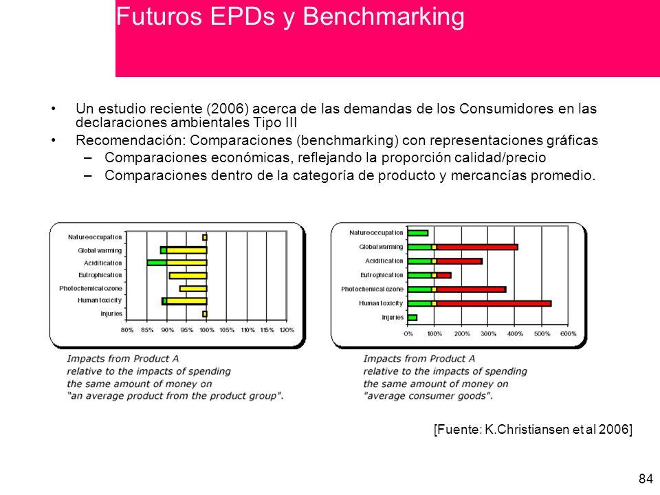 84 Un estudio reciente (2006) acerca de las demandas de los Consumidores en las declaraciones ambientales Tipo III Recomendación: Comparaciones (benchmarking) con representaciones gráficas –Comparaciones económicas, reflejando la proporción calidad/precio –Comparaciones dentro de la categoría de producto y mercancías promedio.