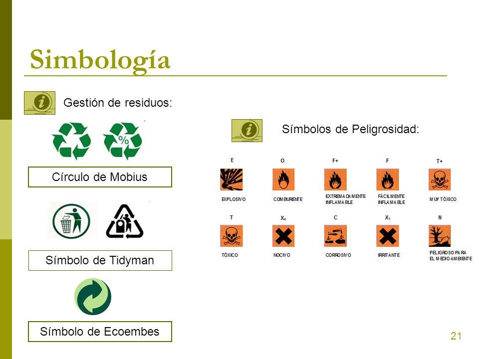 21 Simbología Gestión de residuos: Círculo de Mobius Símbolo de Tidyman Símbolo de Ecoembes Símbolos de Peligrosidad: