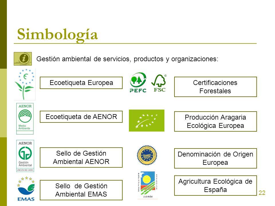22 Simbología Gestión ambiental de servicios, productos y organizaciones: Ecoetiqueta Europea Ecoetiqueta de AENOR Sello de Gestión Ambiental EMAS Sel