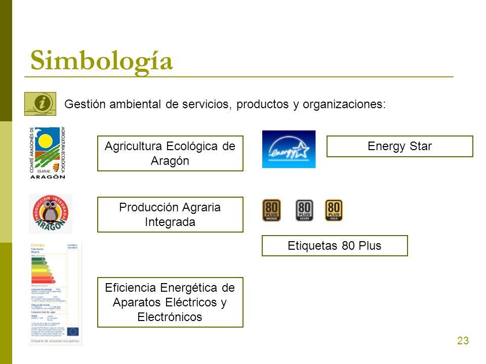 23 Simbología Gestión ambiental de servicios, productos y organizaciones: Agricultura Ecológica de Aragón Producción Agraria Integrada Eficiencia Ener