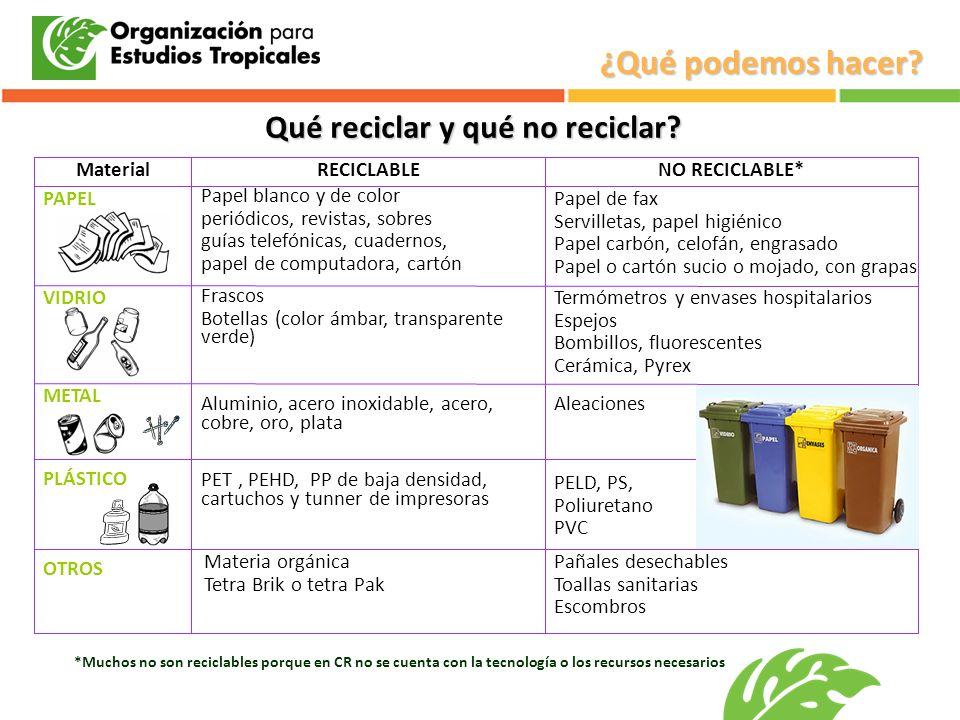 Qué reciclar y qué no reciclar? Termómetros y envases hospitalarios Espejos Bombillos, fluorescentes Cerámica, Pyrex Frascos Botellas (color ámbar, tr