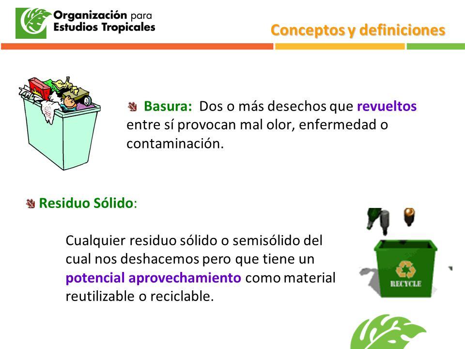 Conceptos y definiciones Basura: Dos o más desechos que revueltos entre sí provocan mal olor, enfermedad o contaminación. Residuo Sólido: Cualquier re
