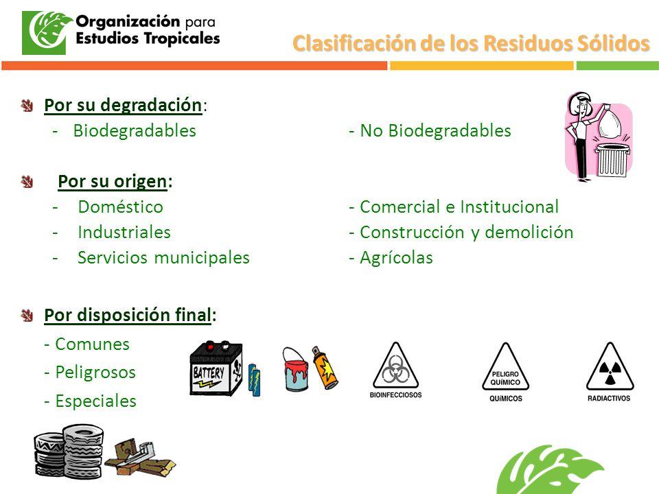 Por su degradación: -Biodegradables- No Biodegradables Por su origen: - Doméstico- Comercial e Institucional - Industriales- Construcción y demolición