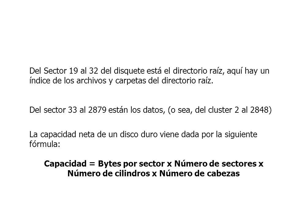 Del Sector 19 al 32 del disquete está el directorio raíz, aquí hay un índice de los archivos y carpetas del directorio raíz. Del sector 33 al 2879 est