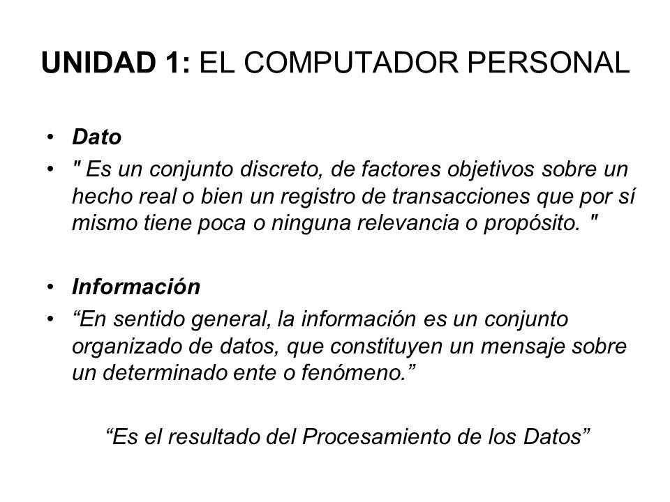 UNIDAD 1: EL COMPUTADOR PERSONAL Dato