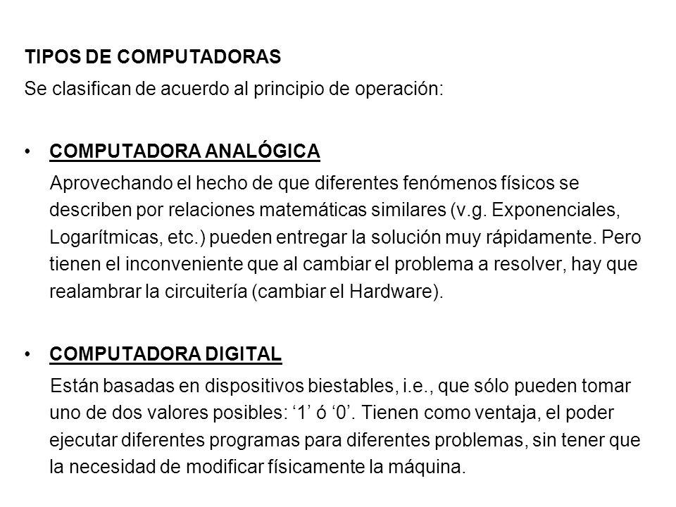 TIPOS DE COMPUTADORAS Se clasifican de acuerdo al principio de operación: COMPUTADORA ANALÓGICA Aprovechando el hecho de que diferentes fenómenos físi
