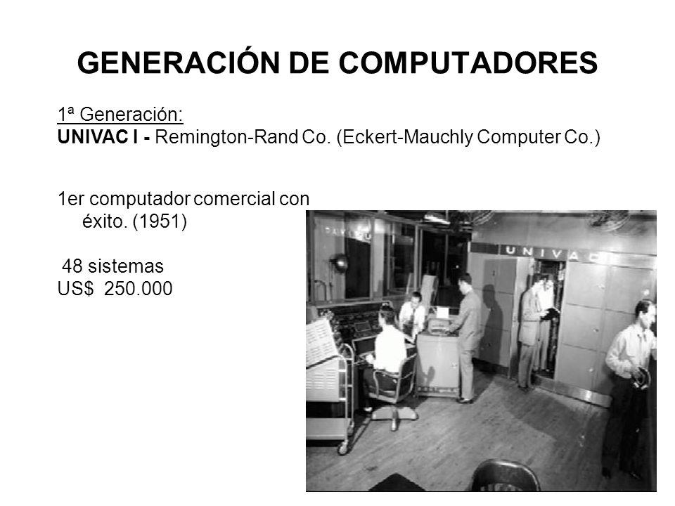 GENERACIÓN DE COMPUTADORES 1er computador comercial con éxito. (1951) 48 sistemas US$ 250.000 1ª Generación: UNIVAC I - Remington-Rand Co. (Eckert-Mau
