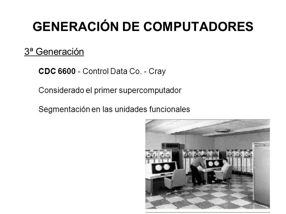 GENERACIÓN DE COMPUTADORES 3ª Generación CDC 6600 - Control Data Co. - Cray Considerado el primer supercomputador Segmentación en las unidades funcion