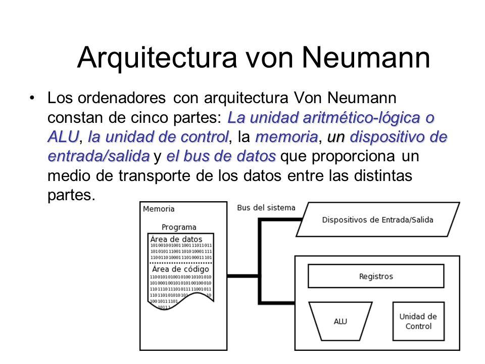 La unidad aritmético-lógica o ALUla unidad de controlmemoriaun dispositivo de entrada/salidael bus de datosLos ordenadores con arquitectura Von Neuman