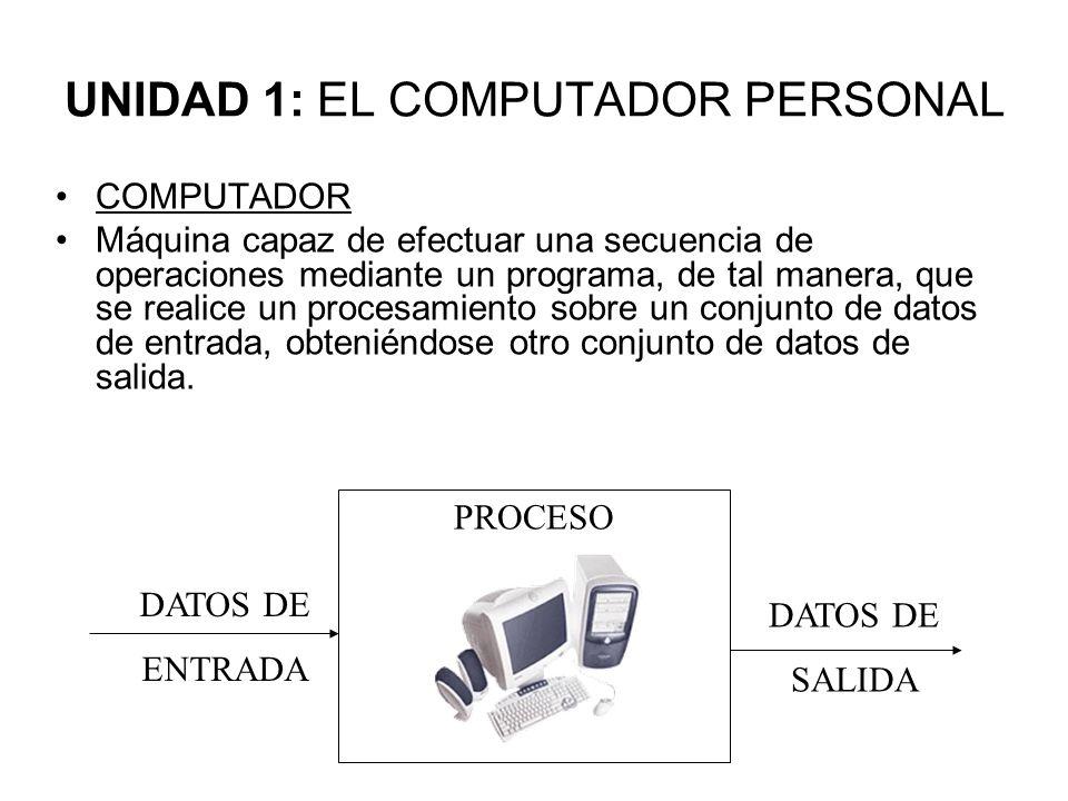 UNIDAD 1: EL COMPUTADOR PERSONAL COMPUTADOR Máquina capaz de efectuar una secuencia de operaciones mediante un programa, de tal manera, que se realice