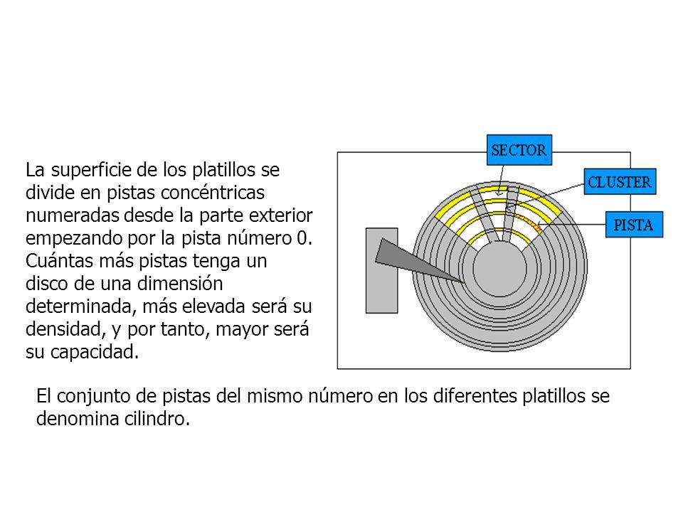 La superficie de los platillos se divide en pistas concéntricas numeradas desde la parte exterior empezando por la pista número 0. Cuántas más pistas