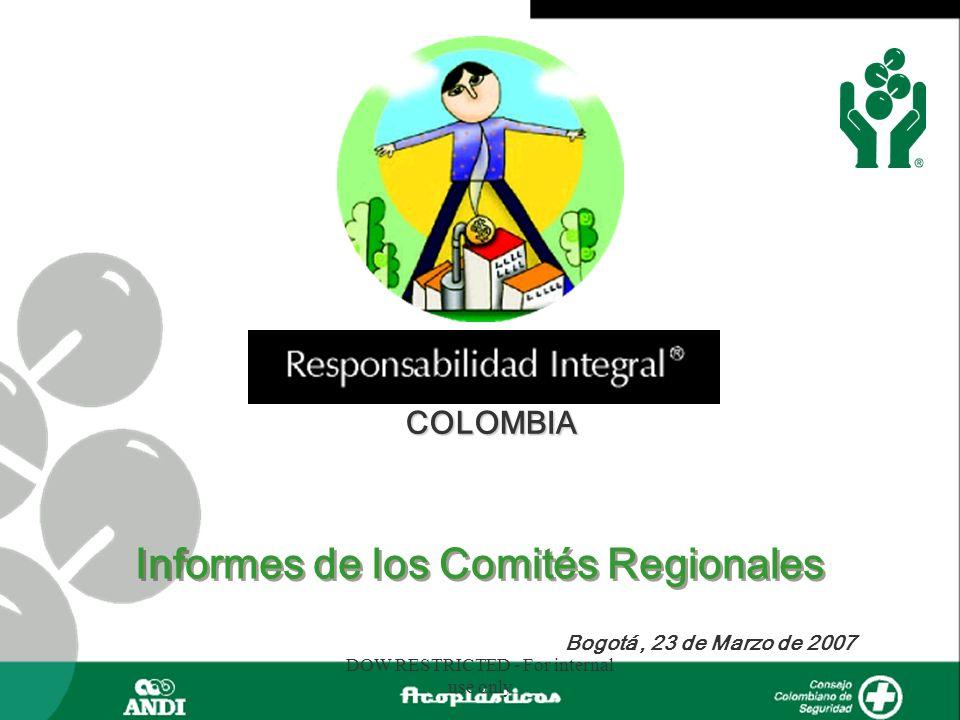DOW RESTRICTED - For internal use only Cod.6 Temas a Desarrollar en cada Sesión.