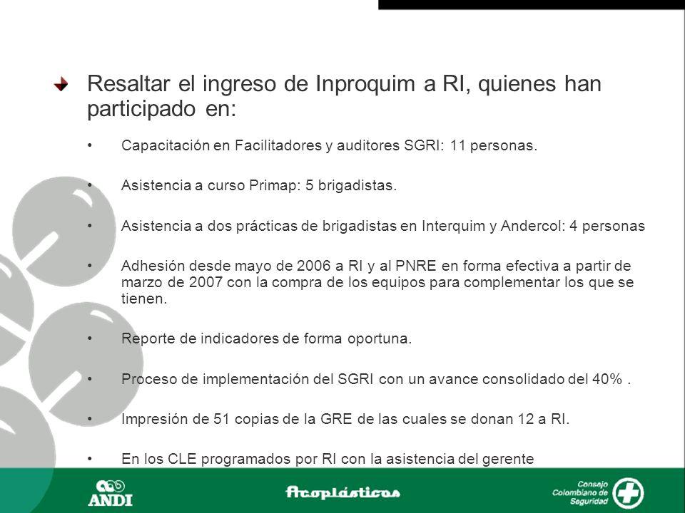 Resaltar el ingreso de Inproquim a RI, quienes han participado en: Capacitación en Facilitadores y auditores SGRI: 11 personas. Asistencia a curso Pri