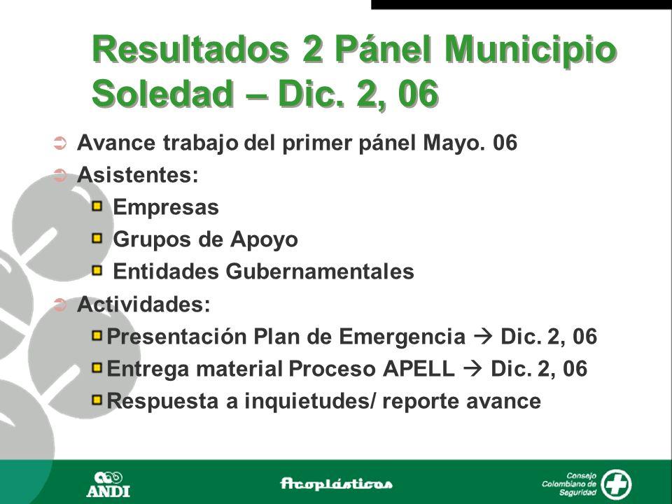 Resultados 2 Pánel Municipio Soledad – Dic. 2, 06 Avance trabajo del primer pánel Mayo. 06 Asistentes: Empresas Grupos de Apoyo Entidades Gubernamenta