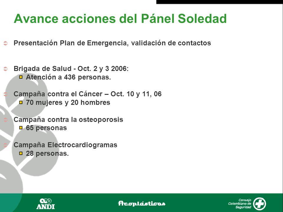 Avance acciones del Pánel Soledad Presentación Plan de Emergencia, validación de contactos Brigada de Salud - Oct. 2 y 3 2006: Atención a 436 personas