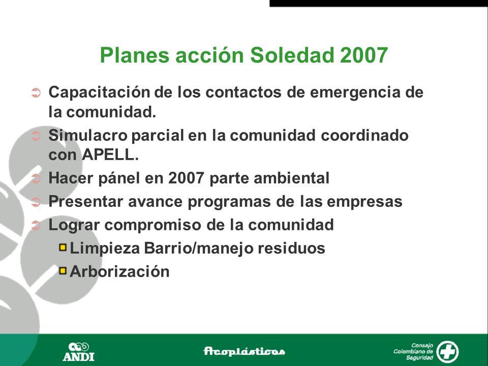 Planes acción Soledad 2007 Capacitación de los contactos de emergencia de la comunidad. Simulacro parcial en la comunidad coordinado con APELL. Hacer