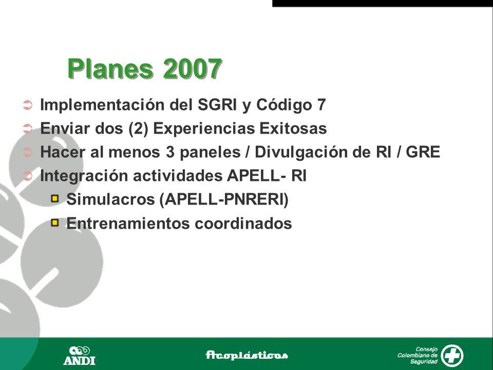 Planes 2007 Implementación del SGRI y Código 7 Enviar dos (2) Experiencias Exitosas Hacer al menos 3 paneles / Divulgación de RI / GRE Integración act