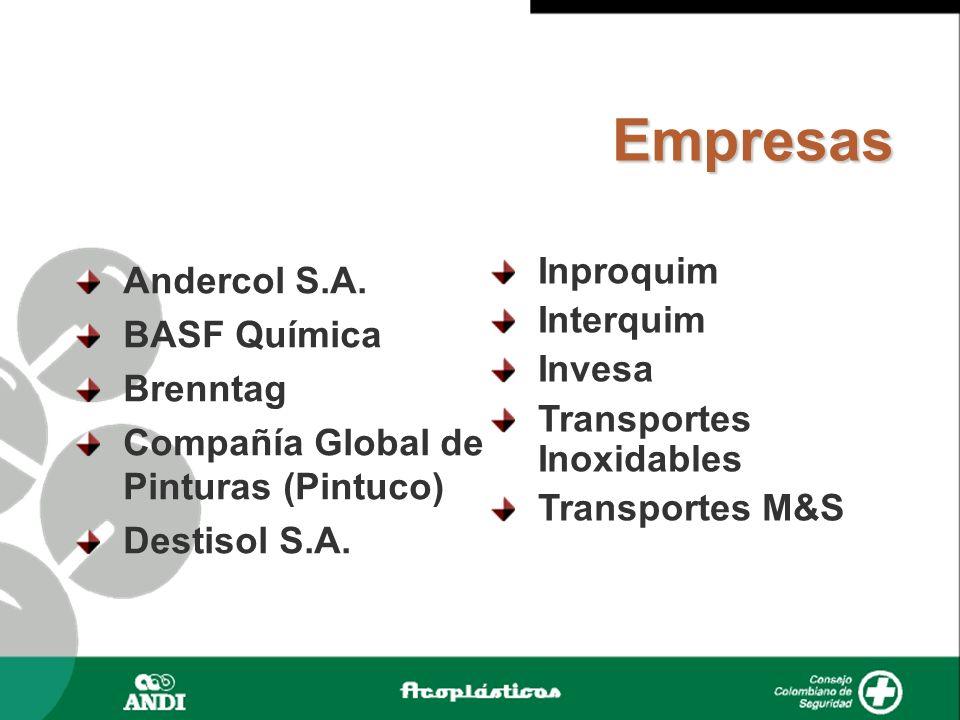 Gestión CRE – Bogotá 2006 - 2007 1.Sistema de Gestión de Responsabilidad Integral – SGRI: Empresas Piloto (6 ).