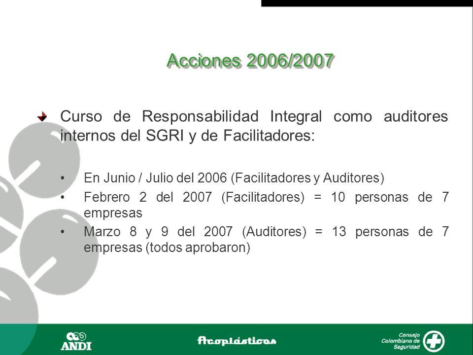 Curso de Responsabilidad Integral como auditores internos del SGRI y de Facilitadores: En Junio / Julio del 2006 (Facilitadores y Auditores) Febrero 2
