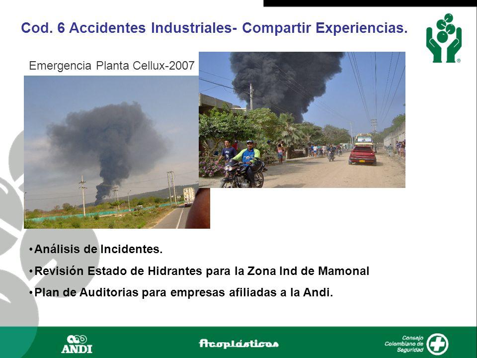 Análisis de Incidentes. Revisión Estado de Hidrantes para la Zona Ind de Mamonal Plan de Auditorias para empresas afiliadas a la Andi. Emergencia Plan