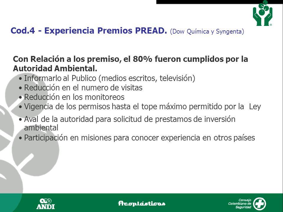 Cod.4 - Experiencia Premios PREAD. (Dow Química y Syngenta) Con Relación a los premiso, el 80% fueron cumplidos por la Autoridad Ambiental. Informarlo