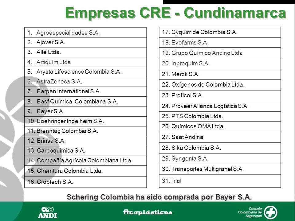 Empresas CRE - Cundinamarca 1. Agroespecialidades S.A. 2. Ajover S.A. 3. Alte Ltda. 4. Artiquím Ltda 5. Arysta Lifescience Colombia S.A. 6. AstraZenec