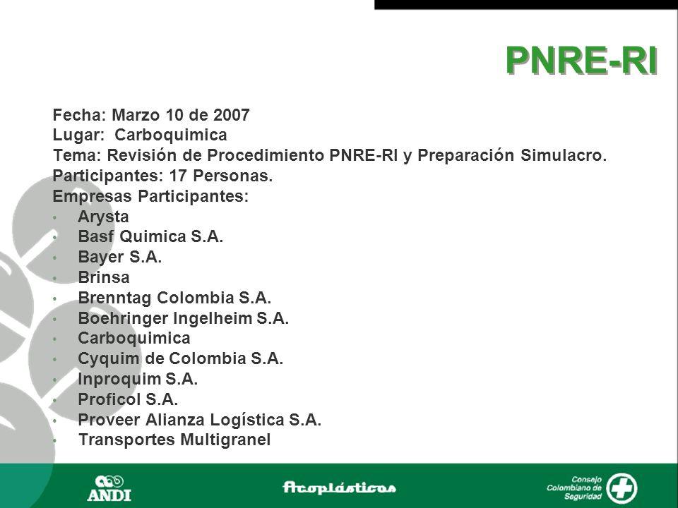 Fecha: Marzo 10 de 2007 Lugar: Carboquimica Tema: Revisión de Procedimiento PNRE-RI y Preparación Simulacro. Participantes: 17 Personas. Empresas Part