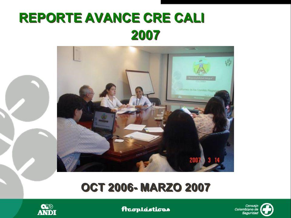 REPORTE AVANCE CRE CALI 2007 OCT 2006- MARZO 2007 REPORTE AVANCE CRE CALI 2007 OCT 2006- MARZO 2007
