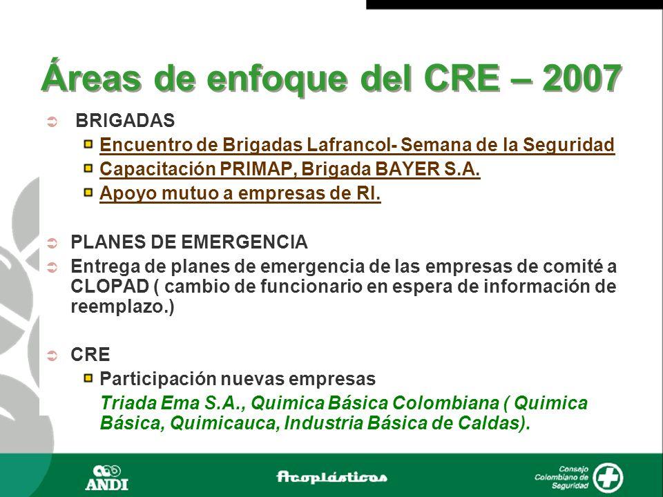 Áreas de enfoque del CRE – 2007 BRIGADAS Encuentro de Brigadas Lafrancol- Semana de la Seguridad Capacitación PRIMAP, Brigada BAYER S.A. Apoyo mutuo a