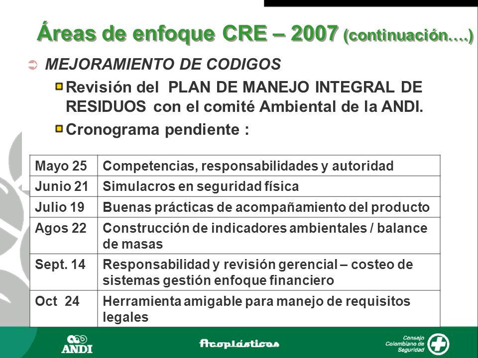 MEJORAMIENTO DE CODIGOS Revisión del PLAN DE MANEJO INTEGRAL DE RESIDUOS con el comité Ambiental de la ANDI. Cronograma pendiente : Áreas de enfoque C