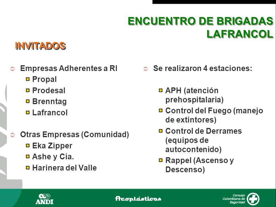 Empresas Adherentes a RI Propal Prodesal Brenntag Lafrancol Otras Empresas (Comunidad) Eka Zipper Ashe y Cia. Harinera del Valle ENCUENTRO DE BRIGADAS