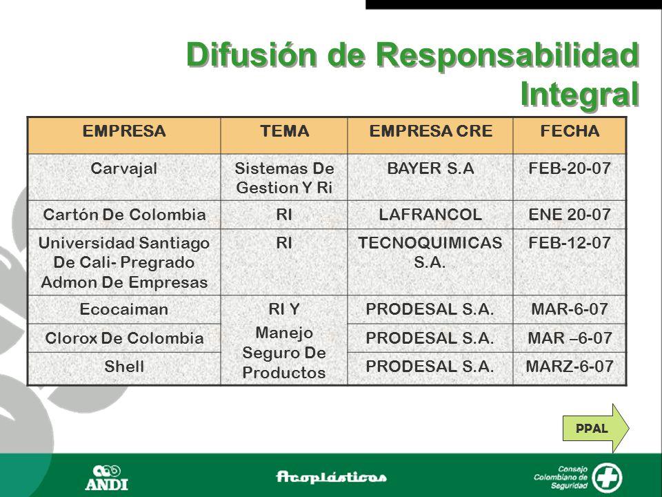 Difusión de Responsabilidad Integral EMPRESATEMAEMPRESA CREFECHA CarvajalSistemas De Gestion Y Ri BAYER S.AFEB-20-07 Cartón De ColombiaRILAFRANCOLENE