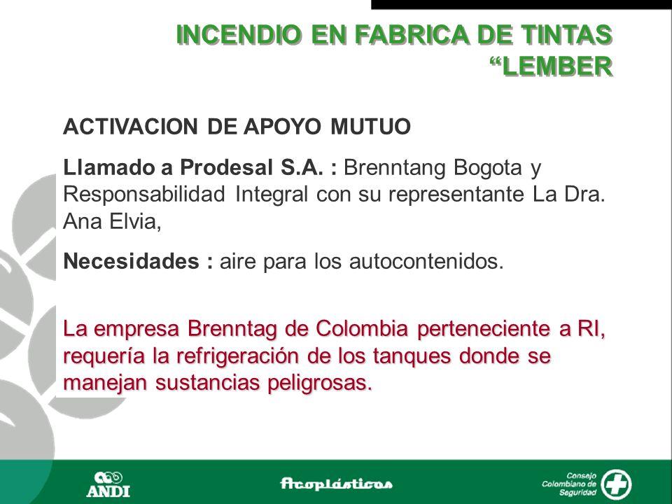 ACTIVACION DE APOYO MUTUO Llamado a Prodesal S.A. : Brenntang Bogota y Responsabilidad Integral con su representante La Dra. Ana Elvia, Necesidades :