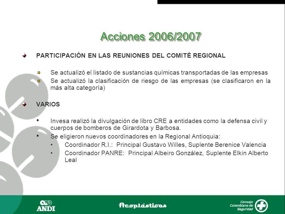 PARTICIPACIÓN EN LAS REUNIONES DEL COMITÉ REGIONAL Se actualizó el listado de sustancias químicas transportadas de las empresas Se actualizó la clasif