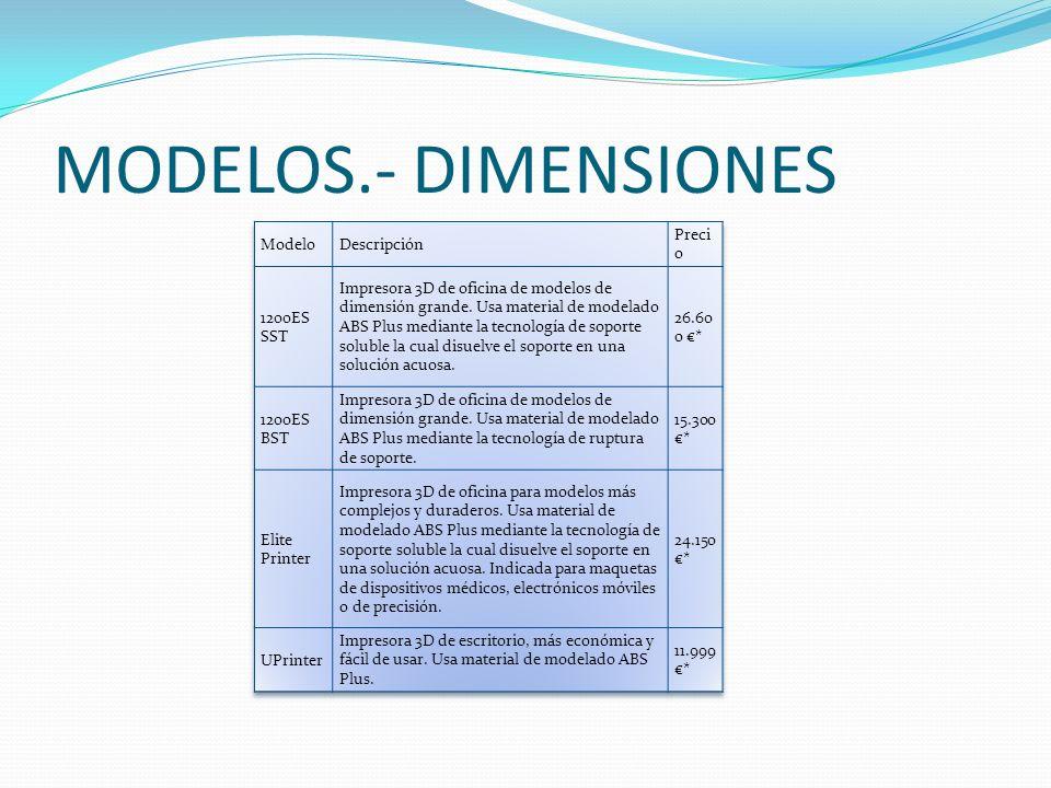 MODELOS.- DIMENSIONES