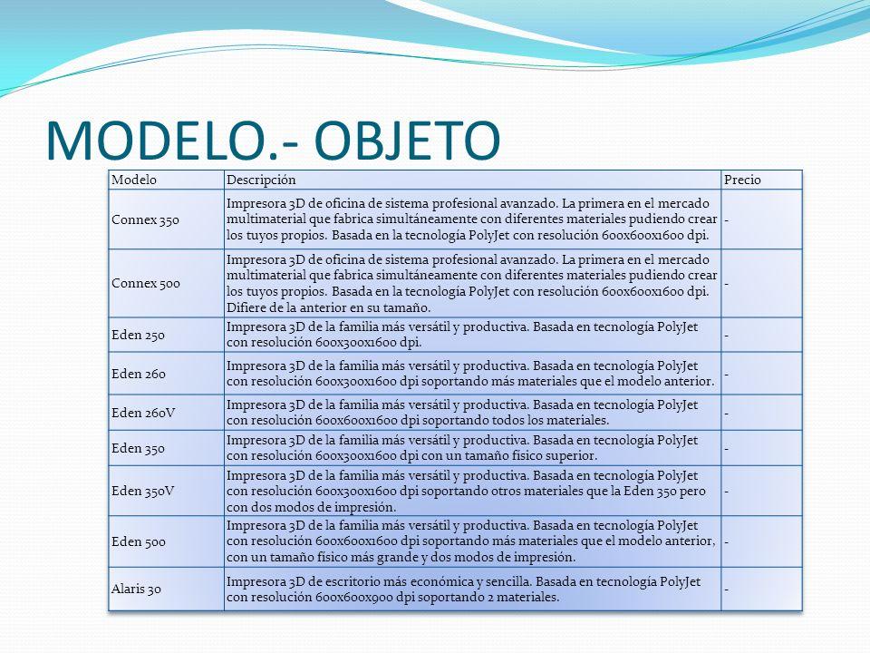 MODELO.- OBJETO