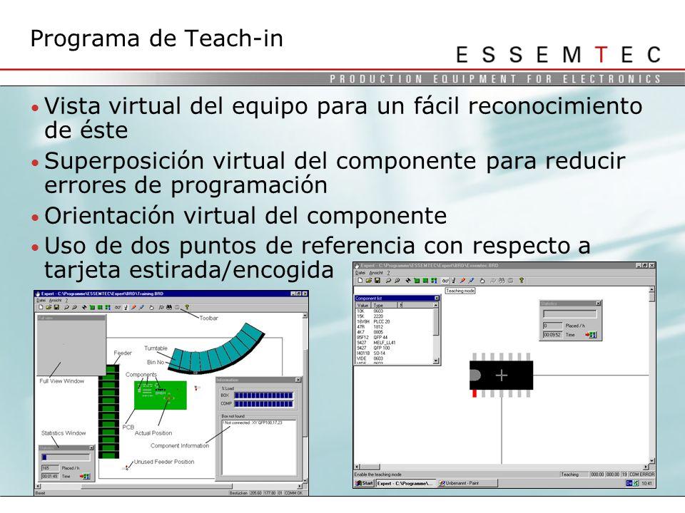 Vista virtual del equipo para un fácil reconocimiento de éste Superposición virtual del componente para reducir errores de programación Orientación virtual del componente Uso de dos puntos de referencia con respecto a tarjeta estirada/encogida Programa de Teach-in