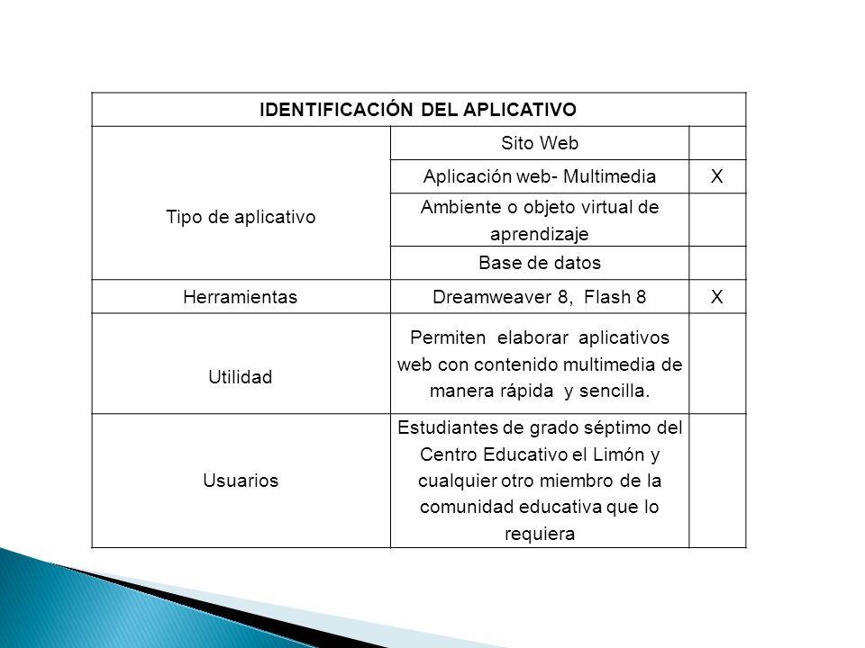 IDENTIFICACIÓN DEL APLICATIVO Tipo de aplicativo Sito Web Aplicación web- MultimediaX Ambiente o objeto virtual de aprendizaje Base de datos Herramien