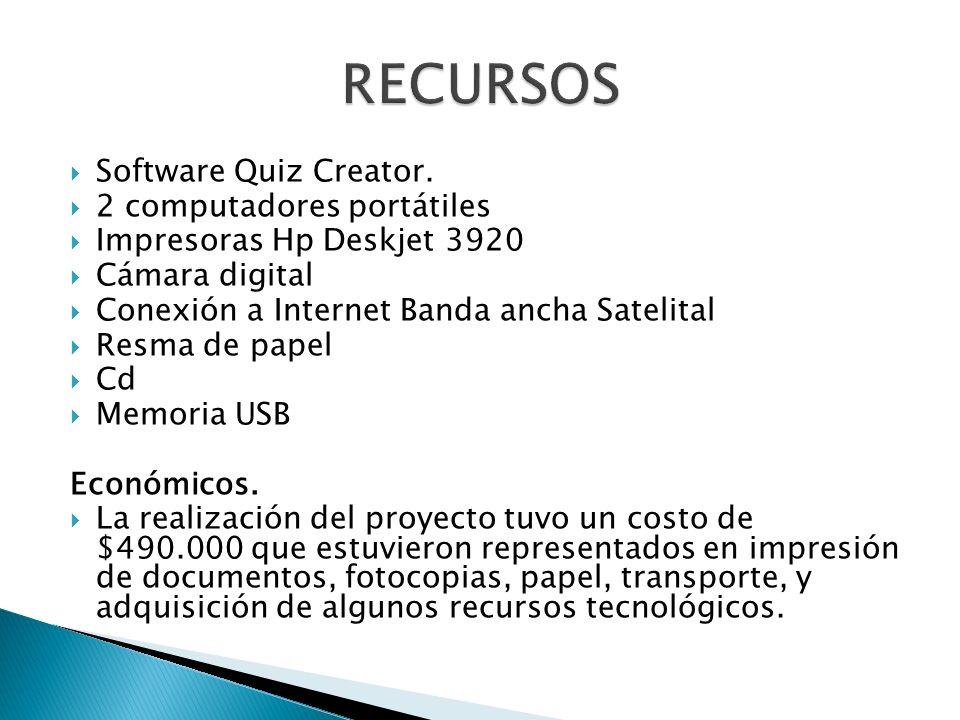 Software Quiz Creator. 2 computadores portátiles Impresoras Hp Deskjet 3920 Cámara digital Conexión a Internet Banda ancha Satelital Resma de papel Cd