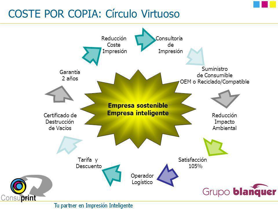 Consultoría de Impresión Suministro de Consumible OEM o Reciclado/Compatible Reducción Impacto Ambiental Satisfacción 105% Operador Logístico Tarifa y