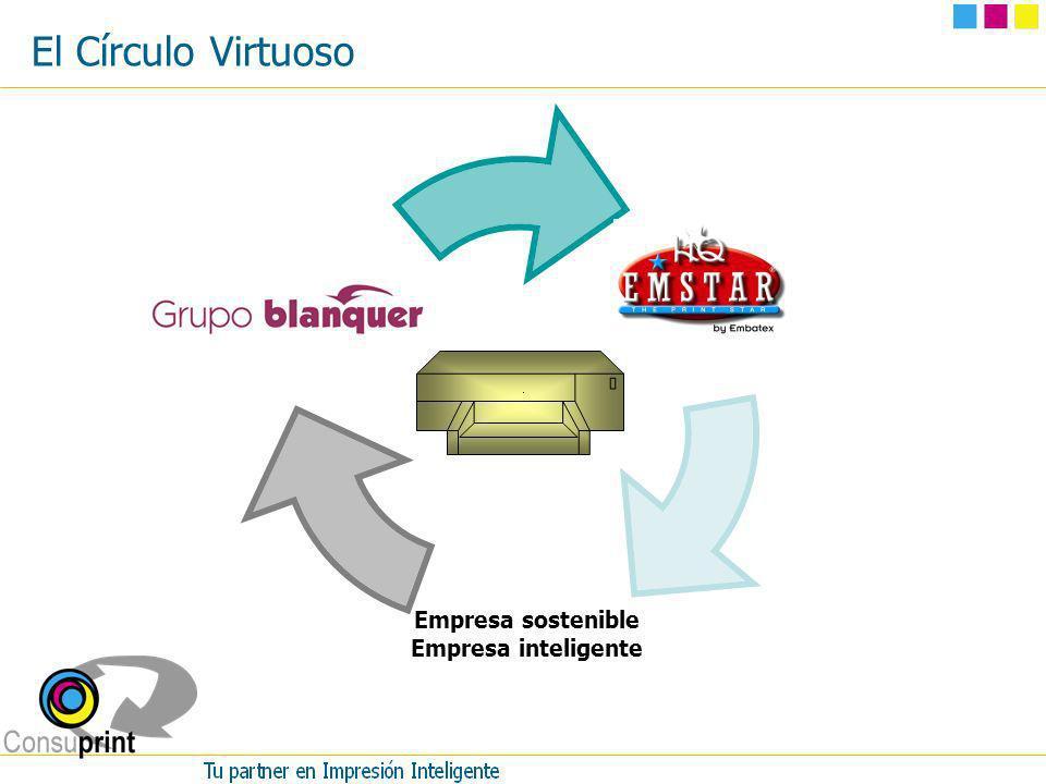 Modelo Sostenible Coste por Copia Punto de Obsolescencia Coste por Copia Tiempo Punto de partida con valorización de vacíos Modelo Tradicional Modelo Sostenible RecicladoOEM