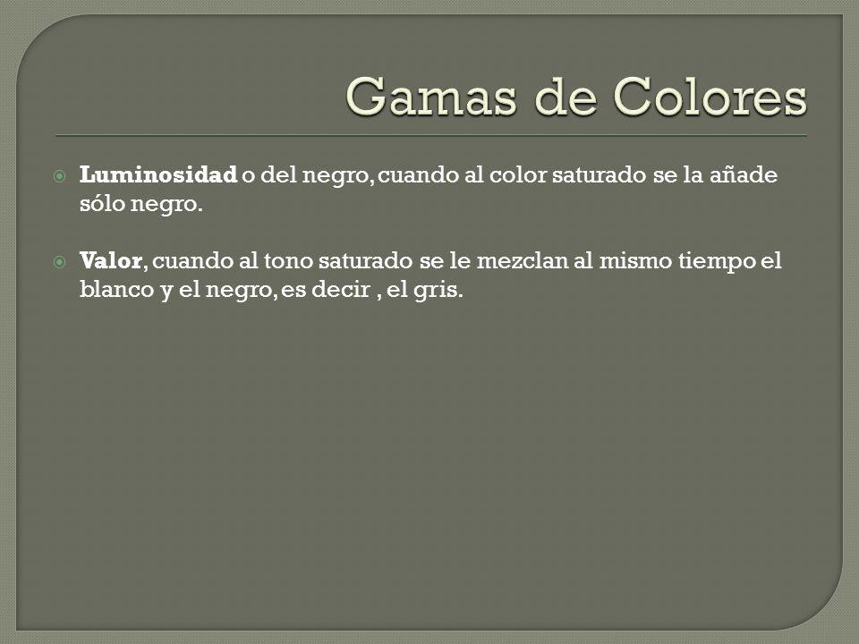 Luminosidad o del negro, cuando al color saturado se la añade sólo negro. Valor, cuando al tono saturado se le mezclan al mismo tiempo el blanco y el