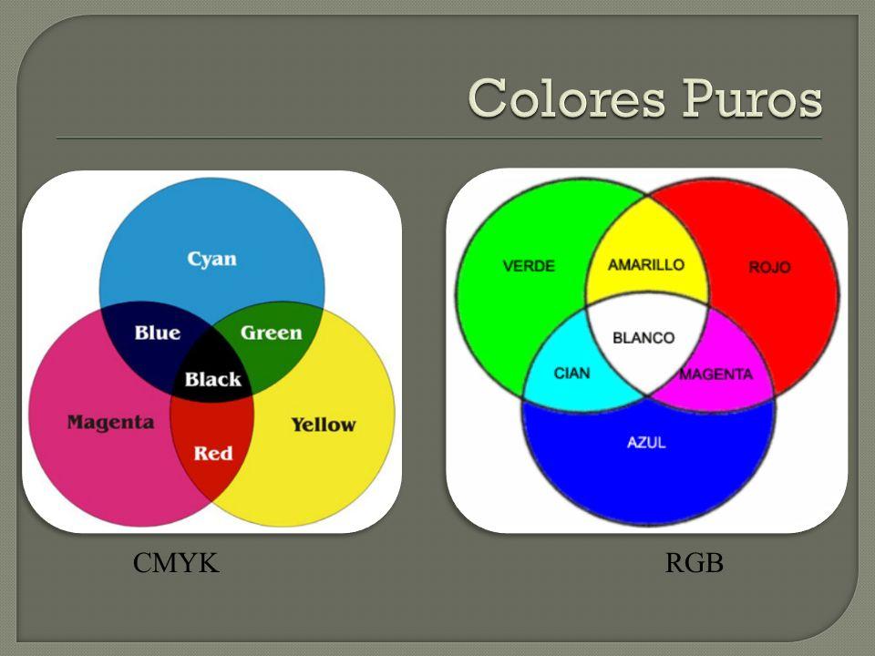 La rueda de colores.Este mapa básico muestra las relaciones entre los colores.