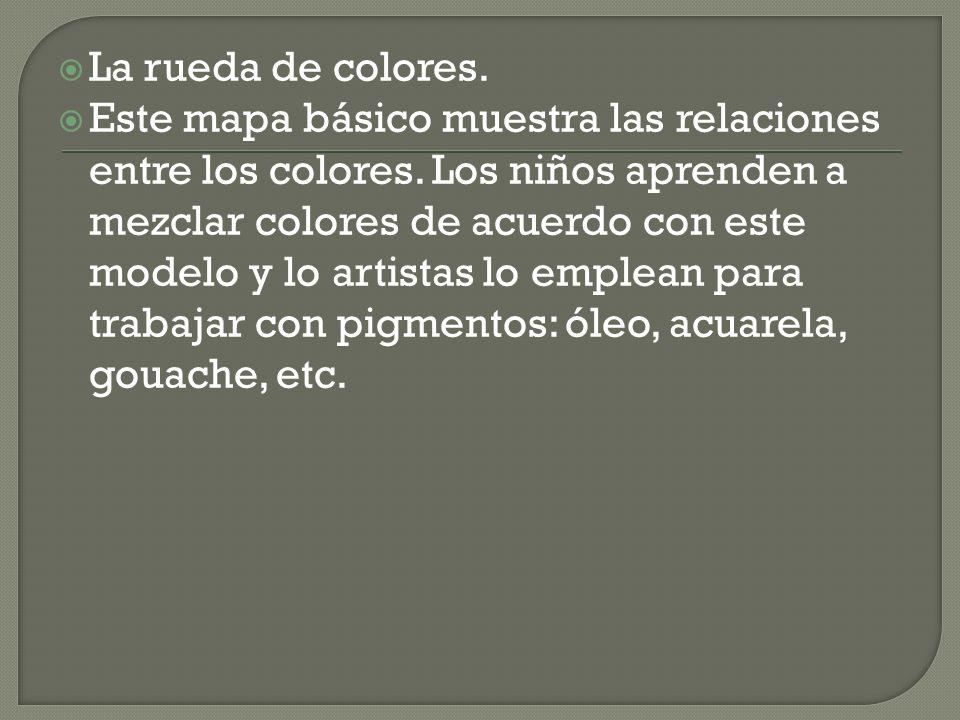 La rueda de colores. Este mapa básico muestra las relaciones entre los colores. Los niños aprenden a mezclar colores de acuerdo con este modelo y lo a