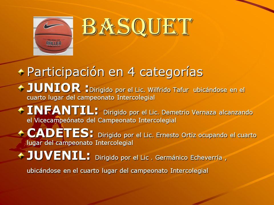 BASQUET Participación en 4 categorías JUNIOR : Dirigido por el Lic.