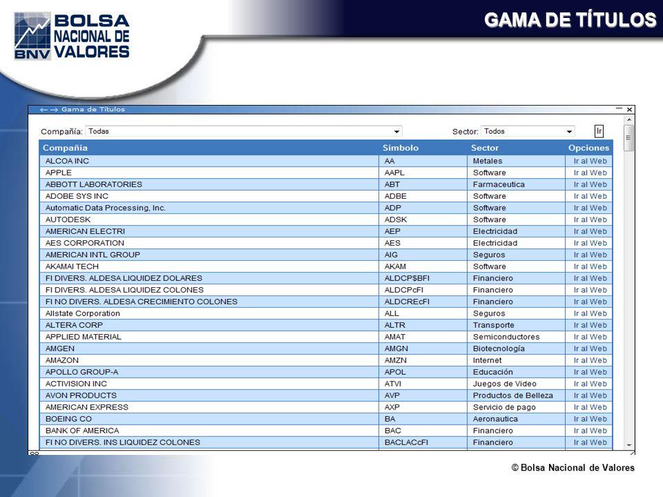 © Bolsa Nacional de Valores GAMA DE TÍTULOS