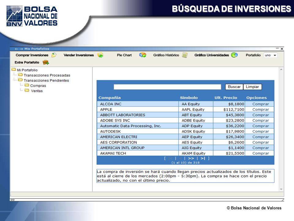 © Bolsa Nacional de Valores BÚSQUEDA DE INVERSIONES